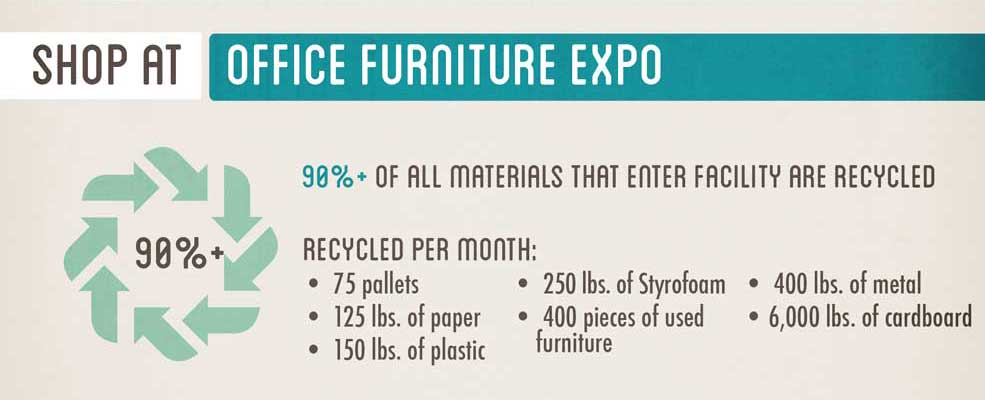 90% Recycled Materials at Office Furniture Expo Atlanta