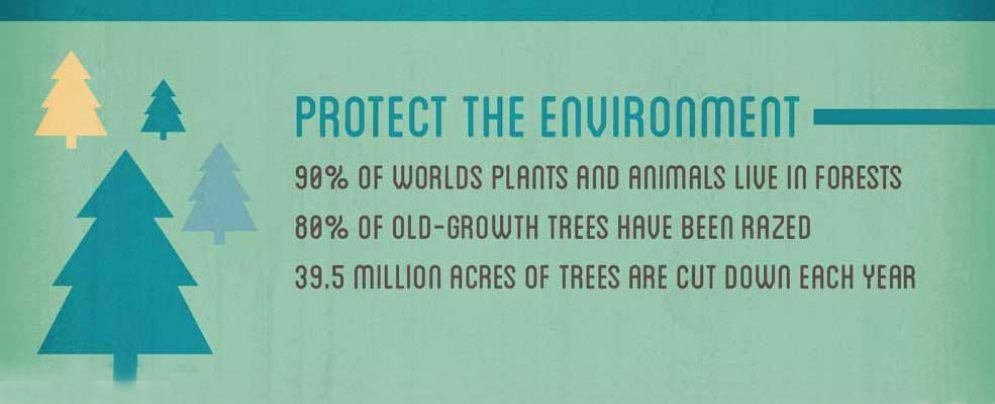 Protect the Environment at Office Furniture Expo
